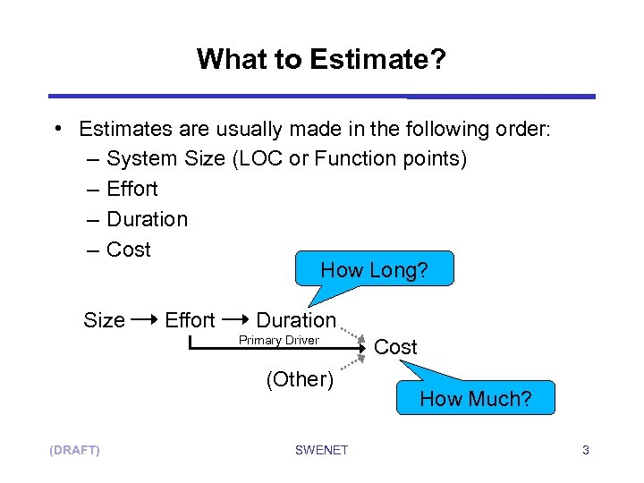What to Estimate? • Estimates are usually made in the following order: – System