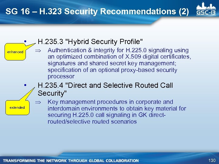SG 16 – H. 323 Security Recommendations (2) • H. 235. 3