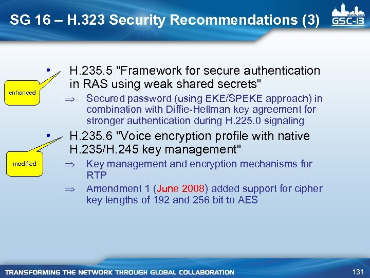 SG 16 – H. 323 Security Recommendations (3) • enhanced Þ • modified H.