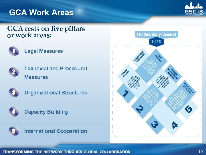 GCA Work Areas GCA rests on five pillars or work areas: 1 2 Legal