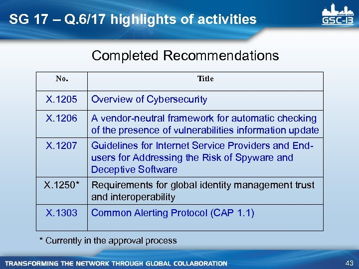 SG 17 – Q. 6/17 highlights of activities Completed Recommendations No. Title X. 1205