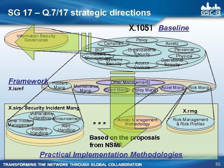 SG 17 – Q. 7/17 strategic directions Baseline Information Security Governance Framework X. ismf
