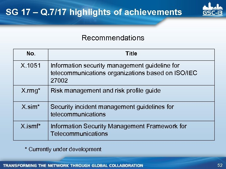 SG 17 – Q. 7/17 highlights of achievements Recommendations No. Title X. 1051 Information