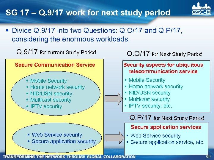 SG 17 – Q. 9/17 work for next study period § Divide Q. 9/17