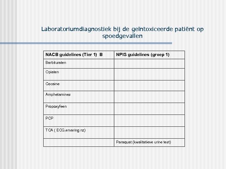 Laboratoriumdiagnostiek bij de geïntoxiceerde patiënt op spoedgevallen NACB guidelines (Tier 1) B NPIS guidelines