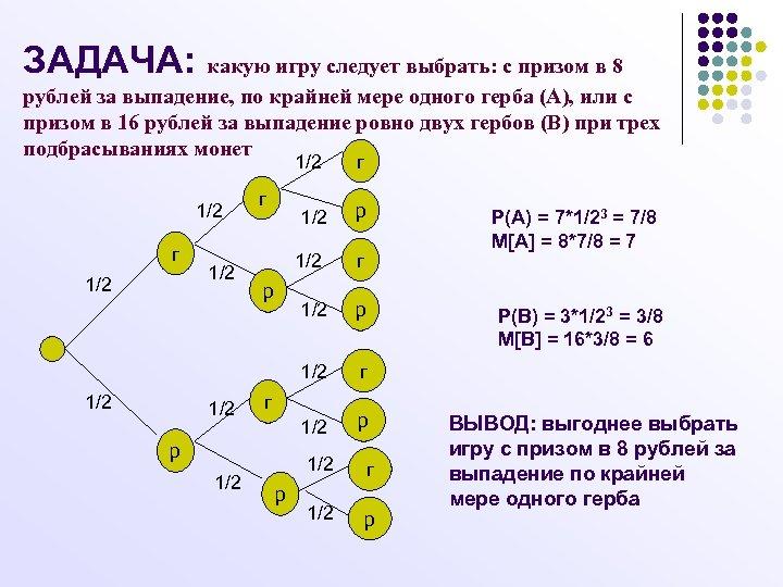 ЗАДАЧА: какую игру следует выбрать: с призом в 8 рублей за выпадение, по крайней