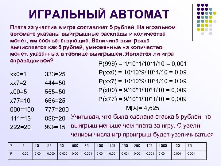 ИГРАЛЬНЫЙ АВТОМАТ Плата за участие в игре составляет 5 рублей. На игральном автомате указаны