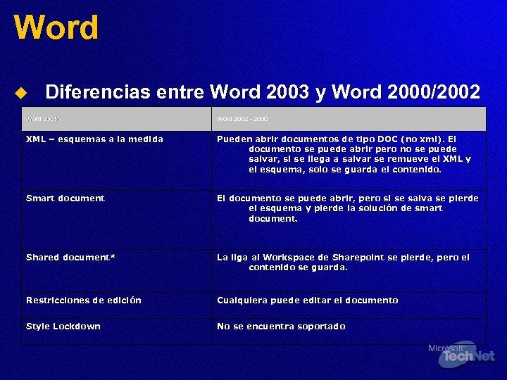 Word u Diferencias entre Word 2003 y Word 2000/2002 Word 2003 Word 2002 -