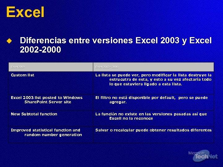 Excel u Diferencias entre versiones Excel 2003 y Excel 2002 -2000 Excel 2003 Excel