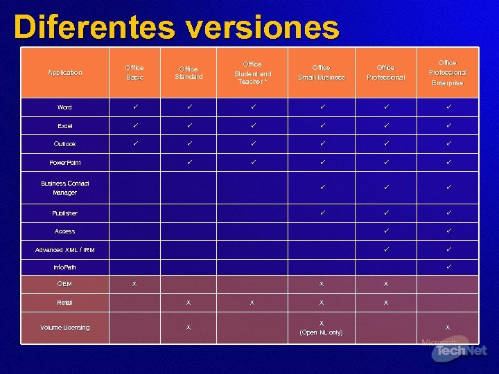 Diferentes versiones Application Office Basic Office Standard Office Student and Teacher * Office Small