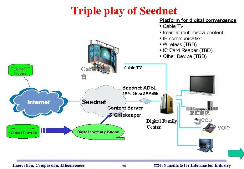 Triple play of Seednet Platform for digital convergence • Cable TV • Internet multimedia