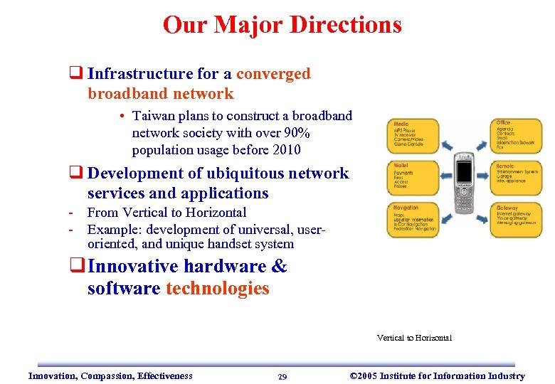 Our Major Directions q Infrastructure for a converged broadband network • Taiwan plans to