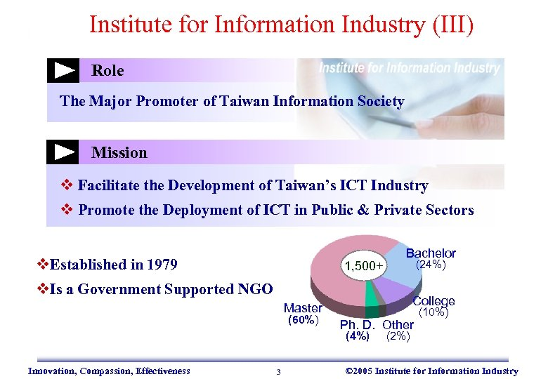 Institute for Information Industry (III) Role The Major Promoter of Taiwan Information Society Mission
