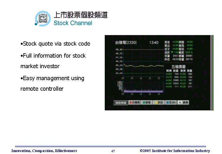 • Stock quote via stock code • Full information for stock market investor