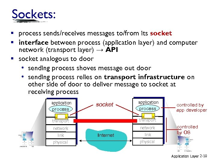 Sockets: § process sends/receives messages to/from its socket § interface between process (application layer)