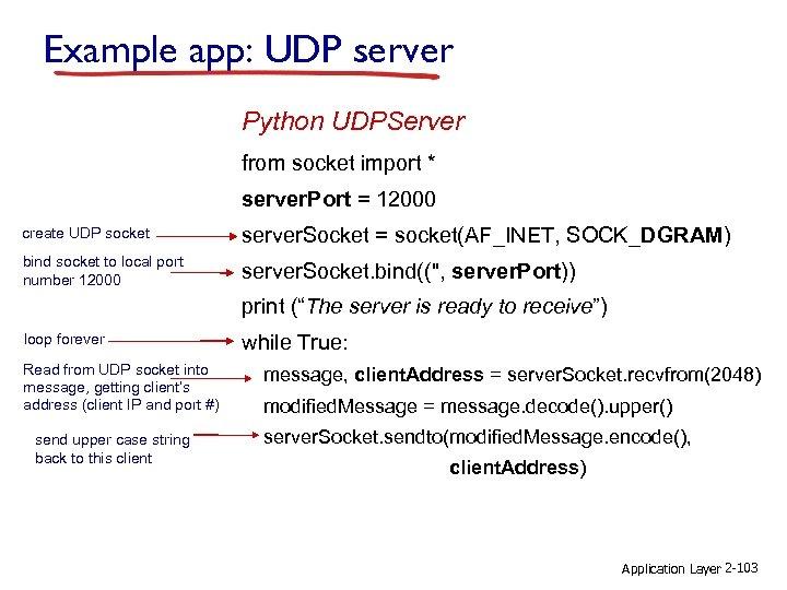 Example app: UDP server Python UDPServer from socket import * server. Port = 12000