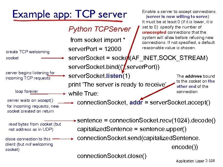 Example app: TCP server Python TCPServer create TCP welcoming socket server begins listening for