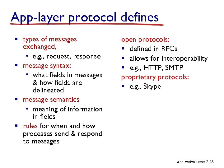 App-layer protocol defines § types of messages exchanged, • e. g. , request, response