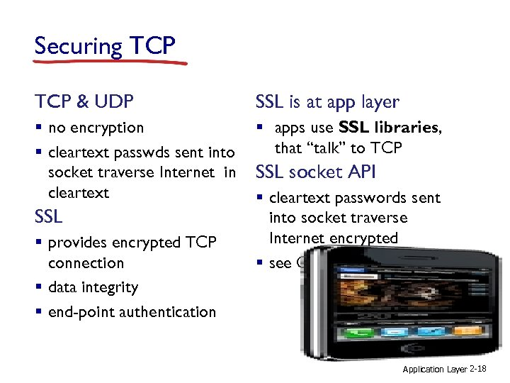 Securing TCP & UDP SSL is at app layer § no encryption § cleartext