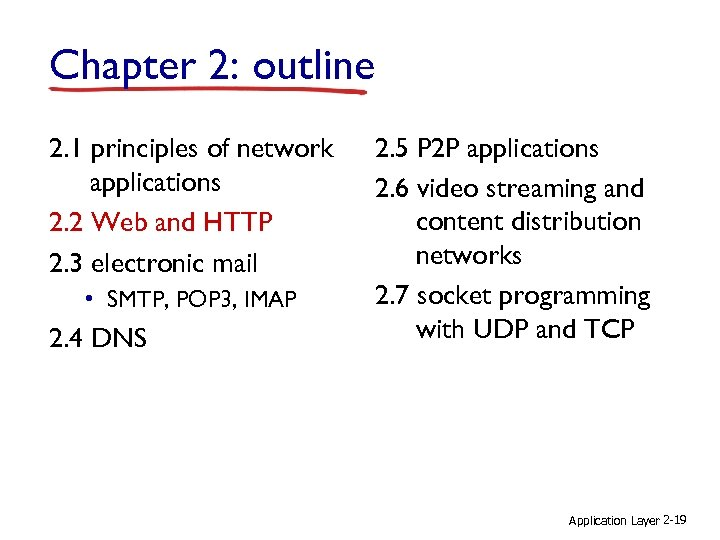 Chapter 2: outline 2. 1 principles of network applications 2. 2 Web and HTTP