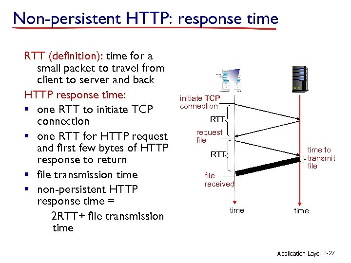 Non-persistent HTTP: response time RTT (definition): time for a small packet to travel from