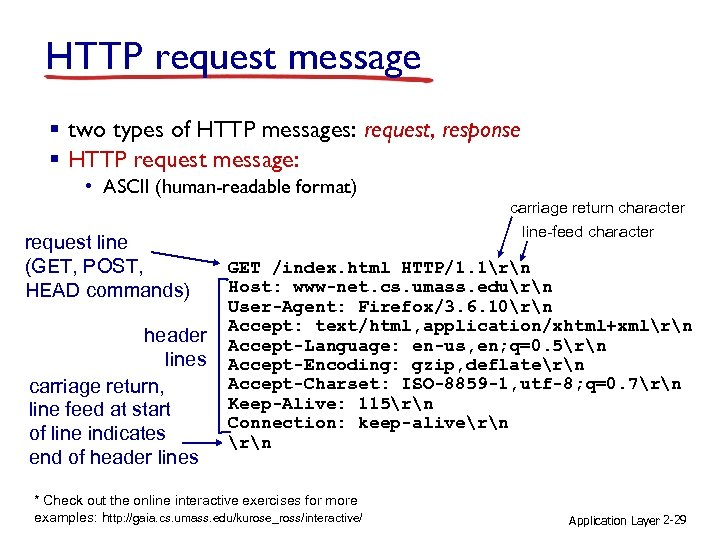 HTTP request message § two types of HTTP messages: request, response § HTTP request