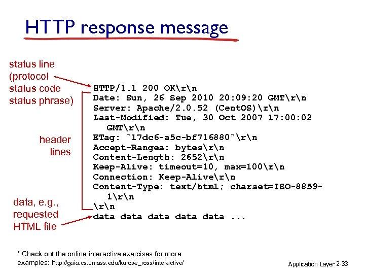 HTTP response message status line (protocol status code status phrase) header lines data, e.