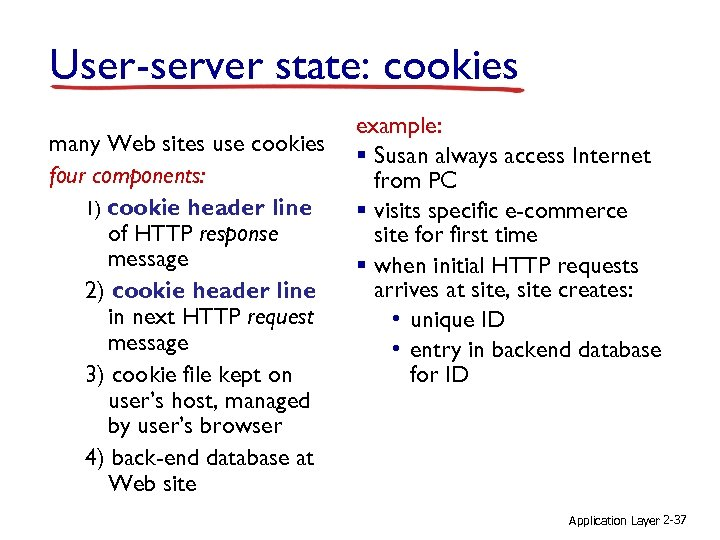 User-server state: cookies many Web sites use cookies four components: 1) cookie header line