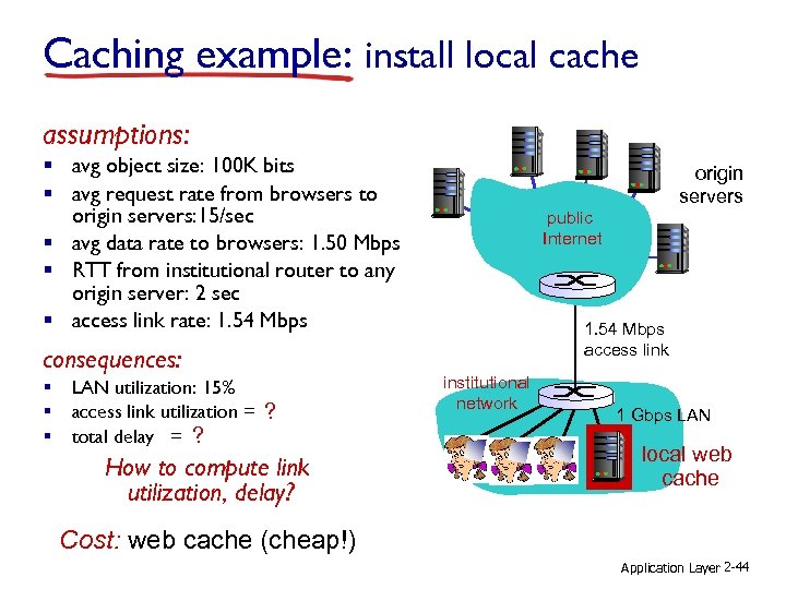 Caching example: install local cache assumptions: § avg object size: 100 K bits §