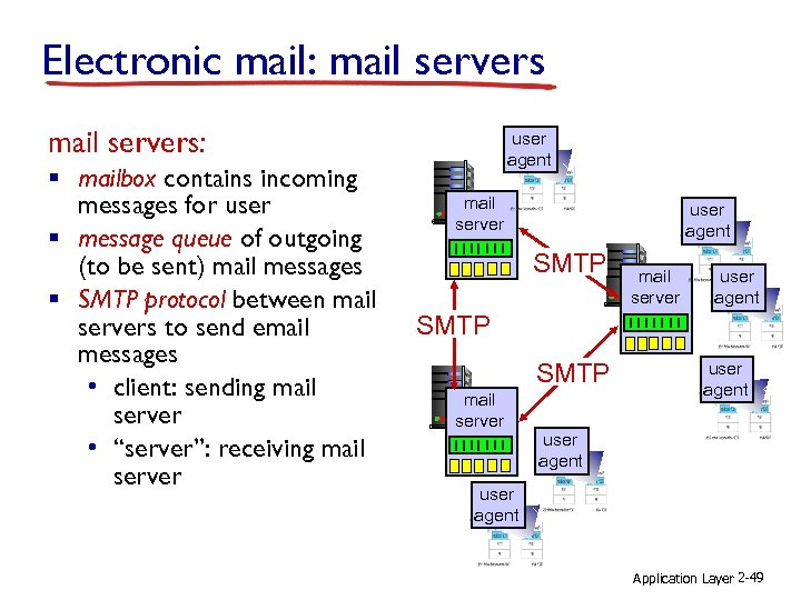 Electronic mail: mail servers: § mailbox contains incoming messages for user § message queue