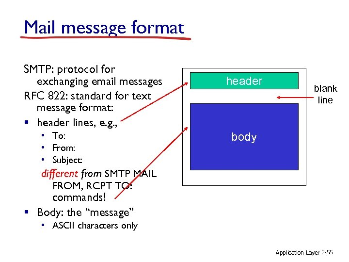 Mail message format SMTP: protocol for exchanging email messages RFC 822: standard for text