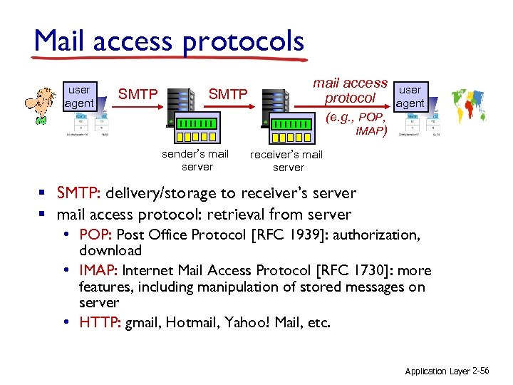Mail access protocols user agent SMTP mail access protocol user agent (e. g. ,