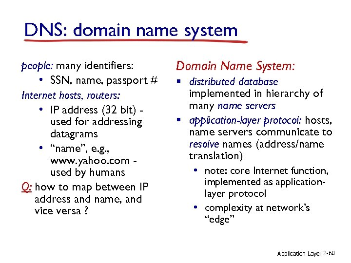 DNS: domain name system people: many identifiers: • SSN, name, passport # Internet hosts,