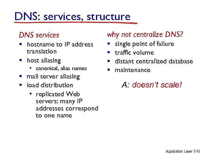 DNS: services, structure DNS services why not centralize DNS? § hostname to IP address