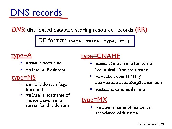 DNS records DNS: distributed database storing resource records (RR) RR format: (name, value, type,