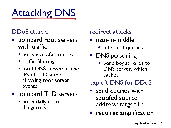 Attacking DNS DDo. S attacks § bombard root servers with traffic • not successful