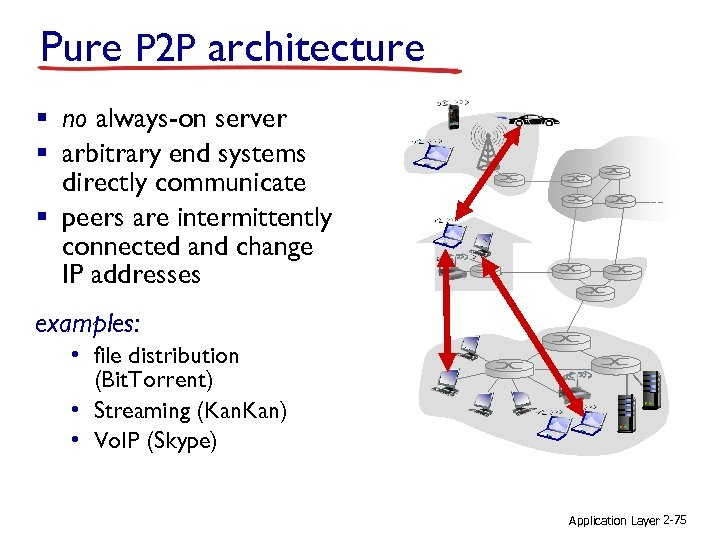 Pure P 2 P architecture § no always-on server § arbitrary end systems directly