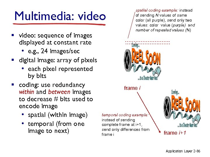 Multimedia: video § video: sequence of images displayed at constant rate • e. g.
