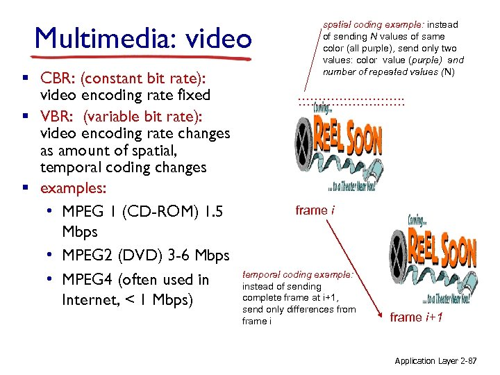 Multimedia: video § CBR: (constant bit rate): video encoding rate fixed § VBR: (variable