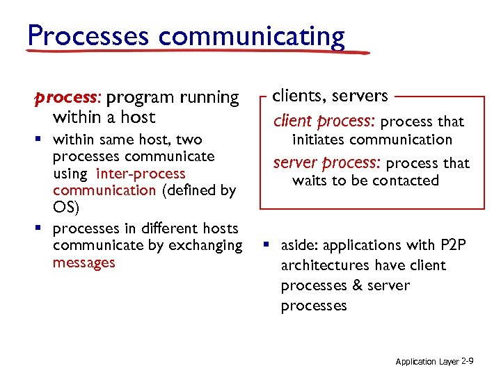 Processes communicating process: program running within a host § within same host, two processes