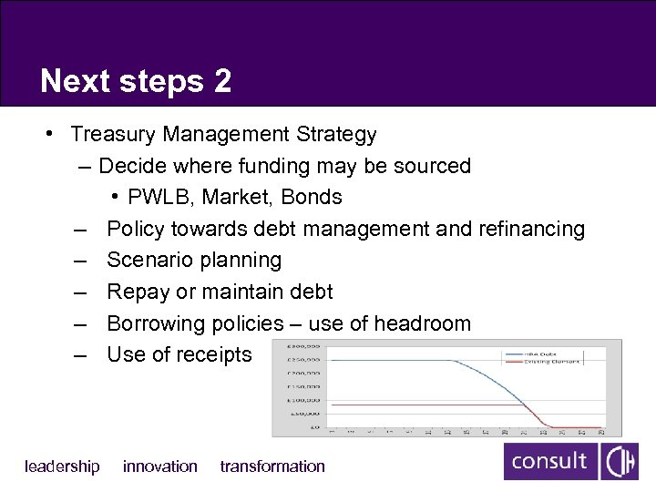 Next steps 2 • Treasury Management Strategy – Decide where funding may be sourced