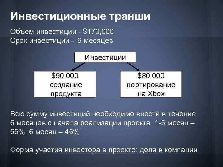 Инвестиционные транши Объем инвестиций - $170, 000 Срок инвестиций – 6 месяцев Инвестиции $90,