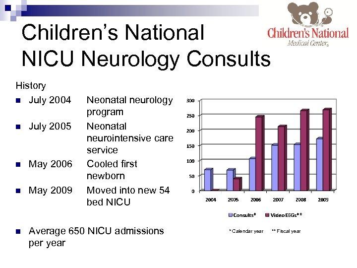 Children's National NICU Neurology Consults History n July 2004 Neonatal neurology program Neonatal neurointensive