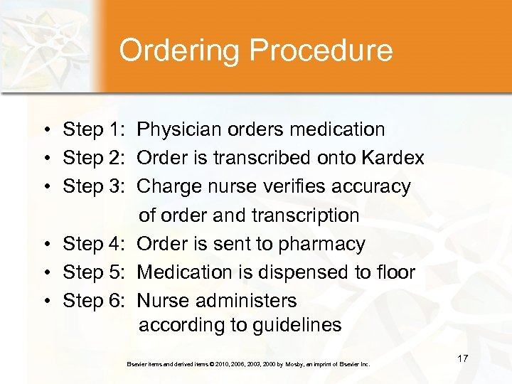 Ordering Procedure • Step 1: Physician orders medication • Step 2: Order is transcribed