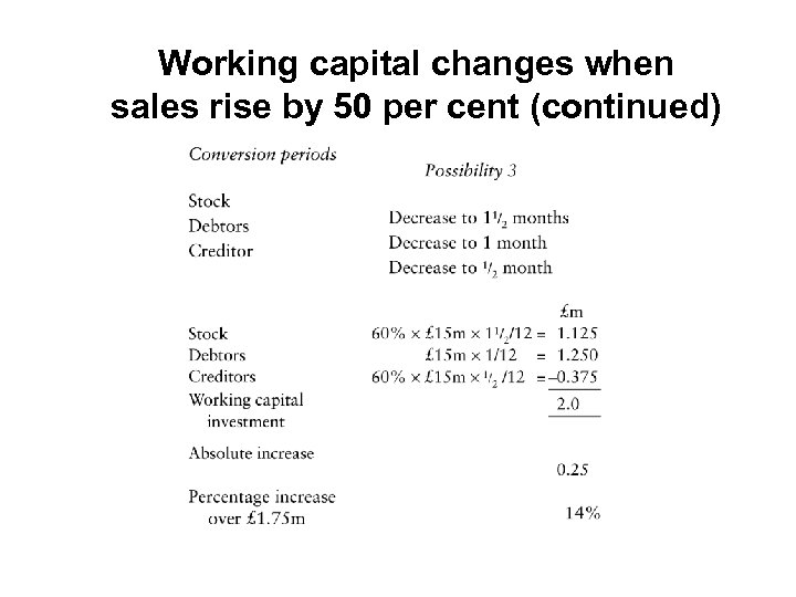 Working capital changes when sales rise by 50 per cent (continued)