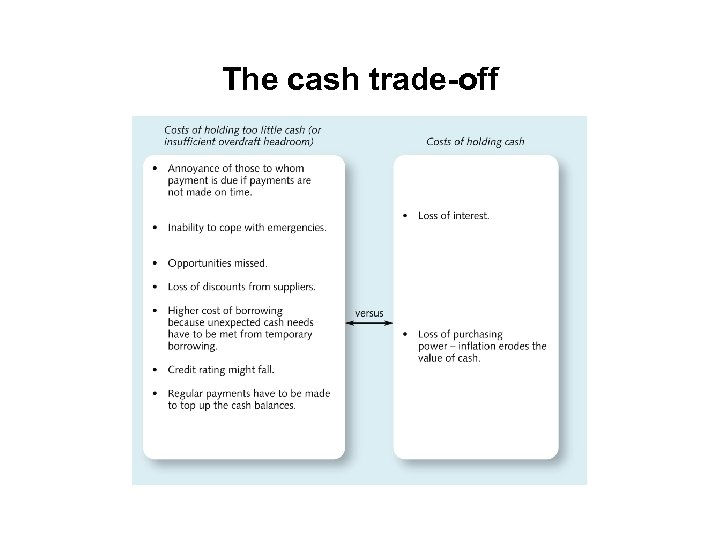 The cash trade-off