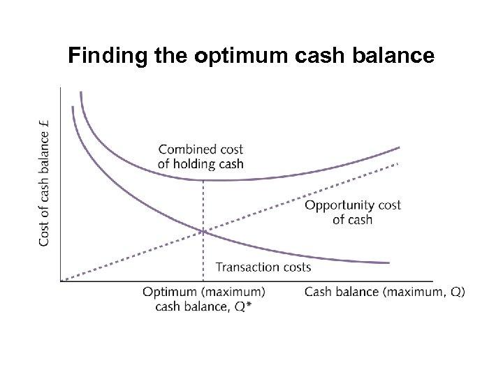 Finding the optimum cash balance