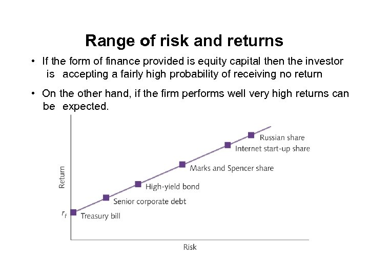 Range of risk and returns • If the form of finance provided is equity