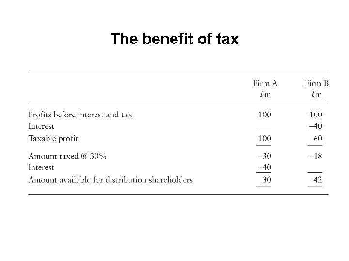 The benefit of tax