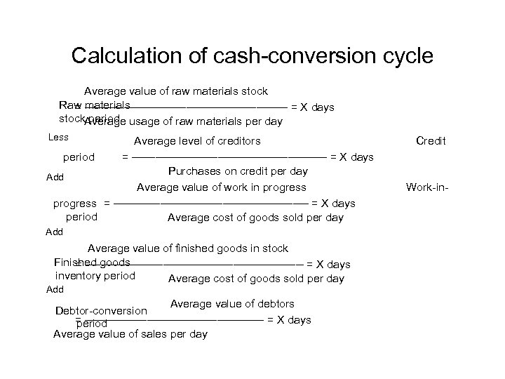 Calculation of cash-conversion cycle Average value of raw materials stock Raw materials = –––––––––––––